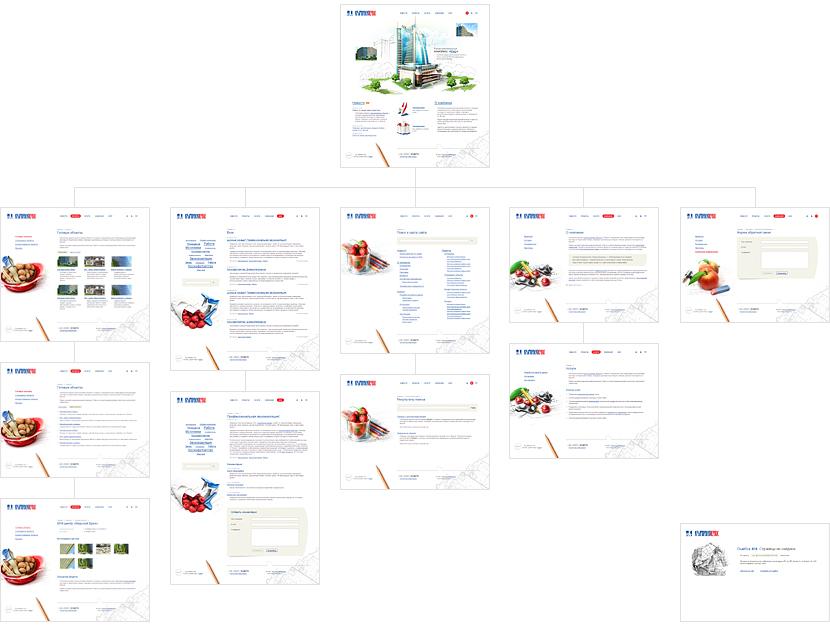 Сайт проектной компании «КрымПроектСервис», шаблоны