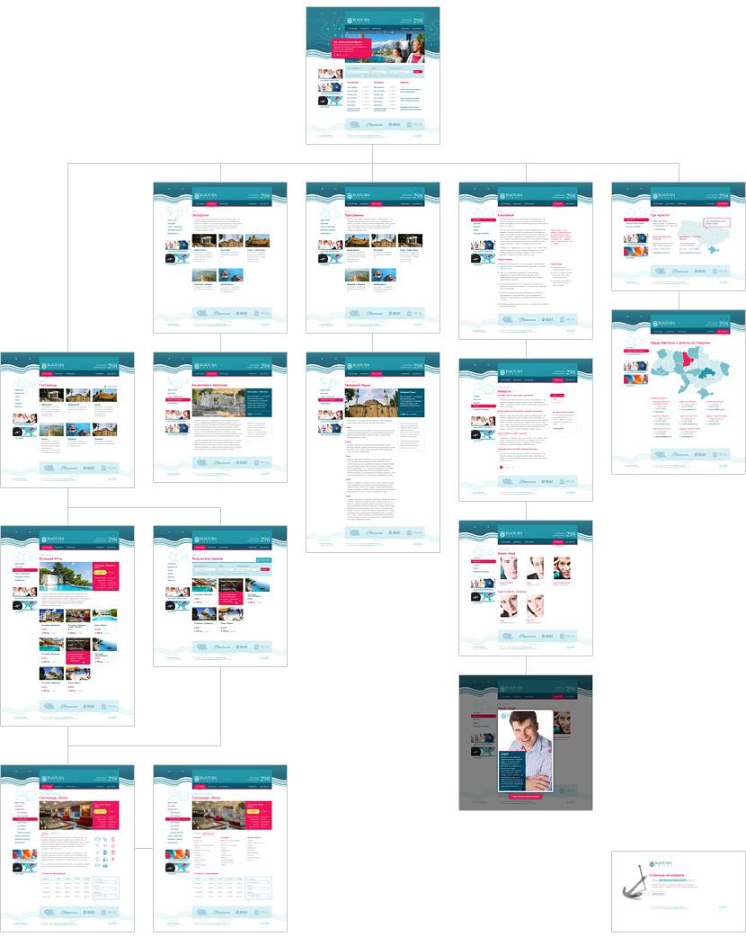 Сайт туристической компании «Black Sea Travel», шаблоны