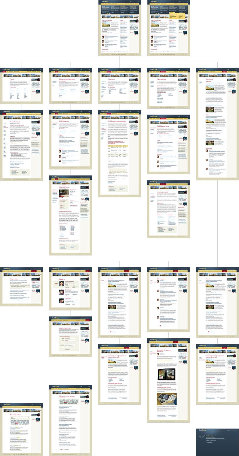 Образовательный портал «InfoStudy», шаблоны