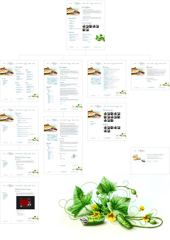 Все шаблоны сайта